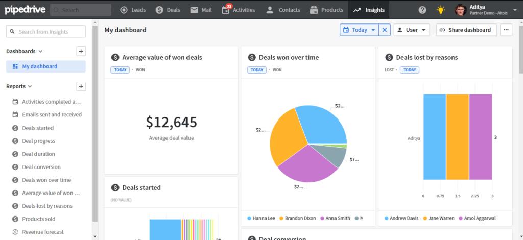 Altois Customisable Reports & Interactive Dashboard